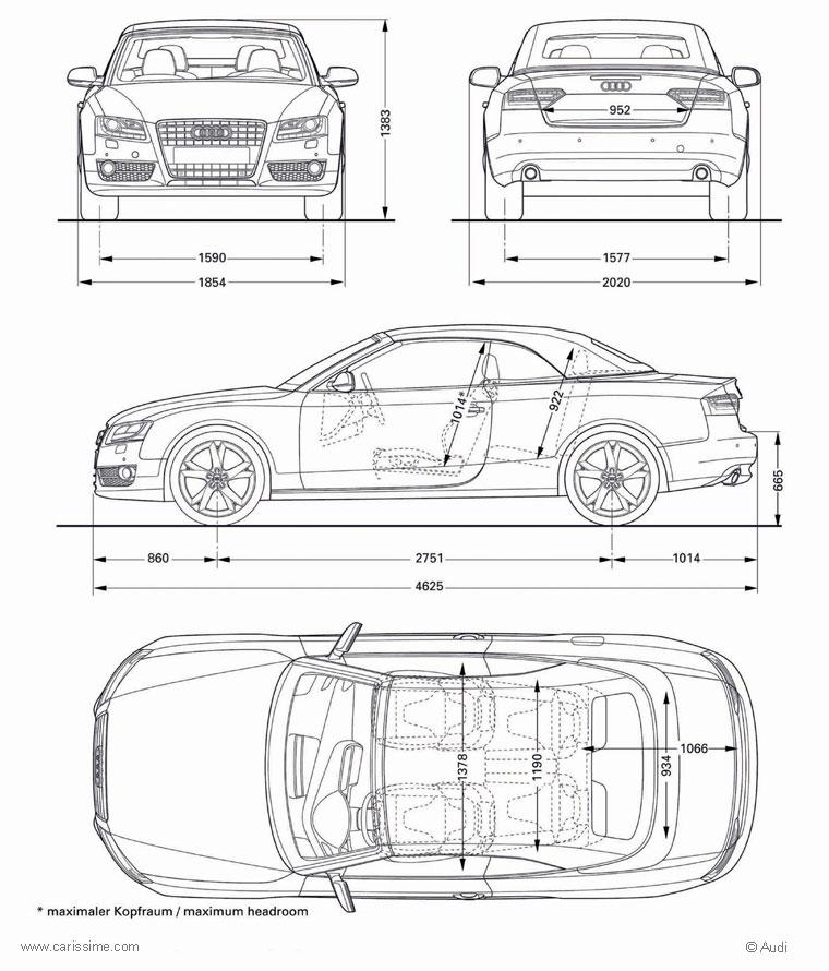 Audi A5 Cabriolet Fiche Technique Dimensions
