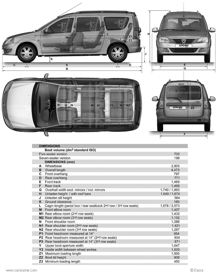 dacia logan break mcv fiche technique dimensions. Black Bedroom Furniture Sets. Home Design Ideas