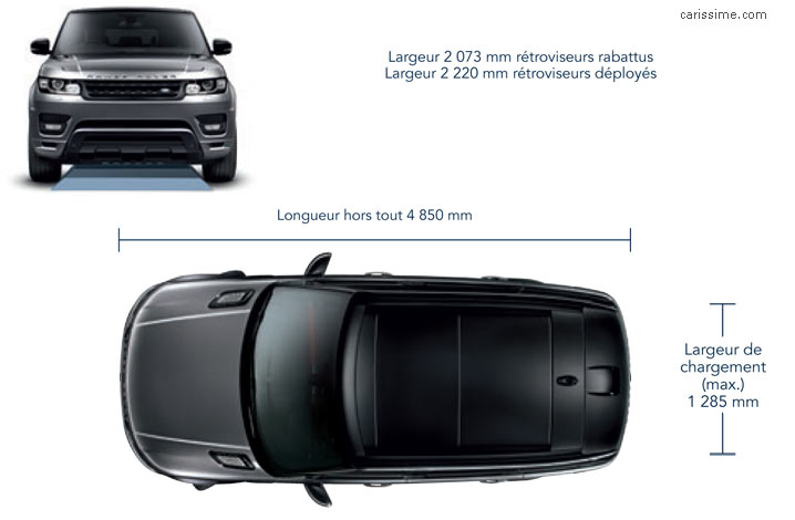 dimensions Land Rover Range Sport 2 2013