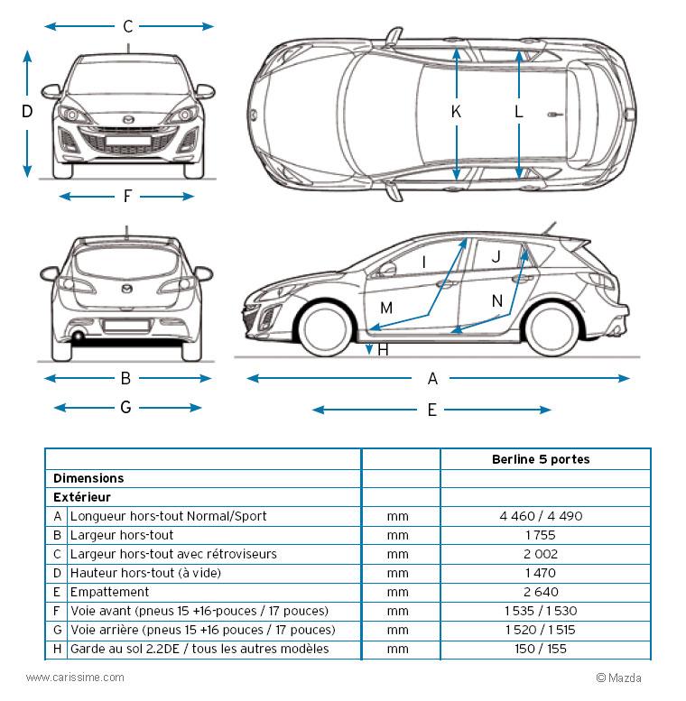 Mazda 3 Ii 2011 2013 Fiche Technique Dimensions