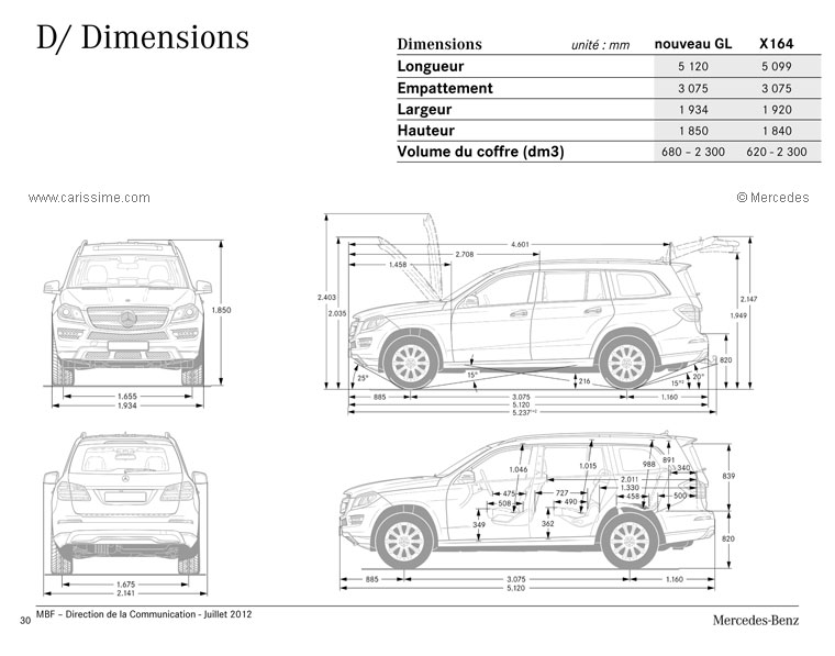 mercedes gl restylage 2012 fiche technique dimensions. Black Bedroom Furniture Sets. Home Design Ideas