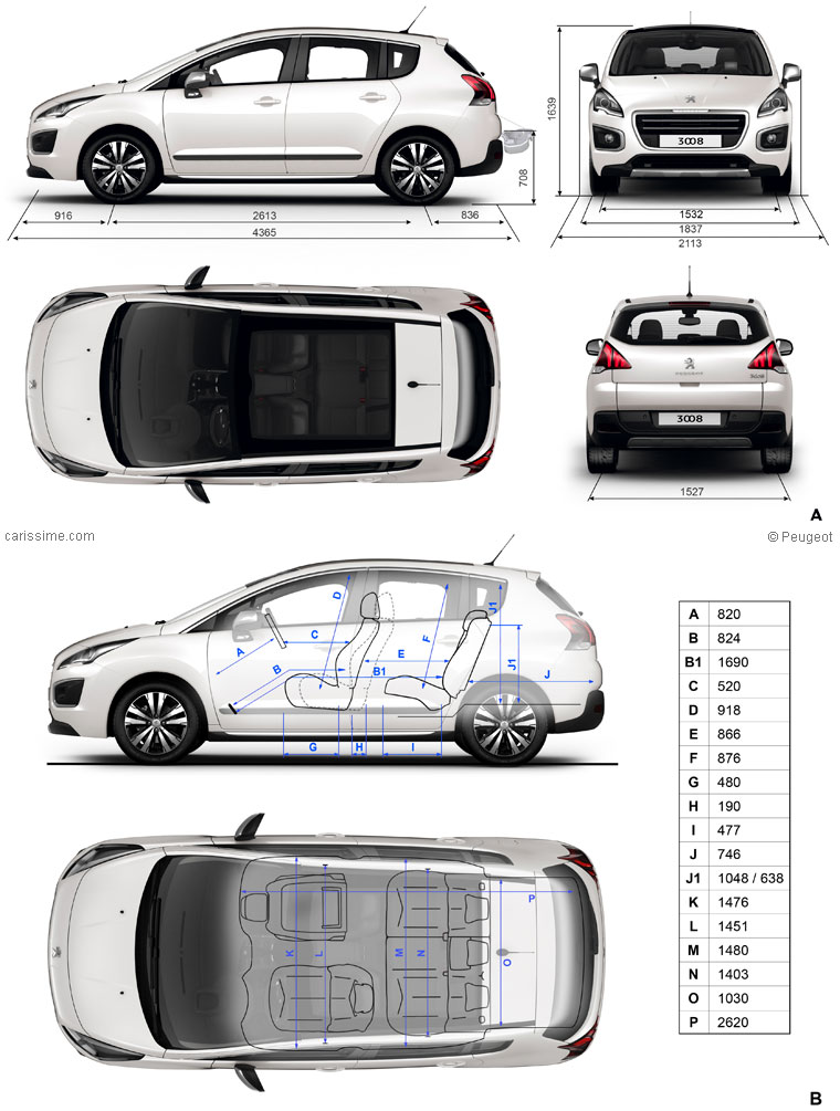 Peugeot 3008 Restylage 2013 Dimensions