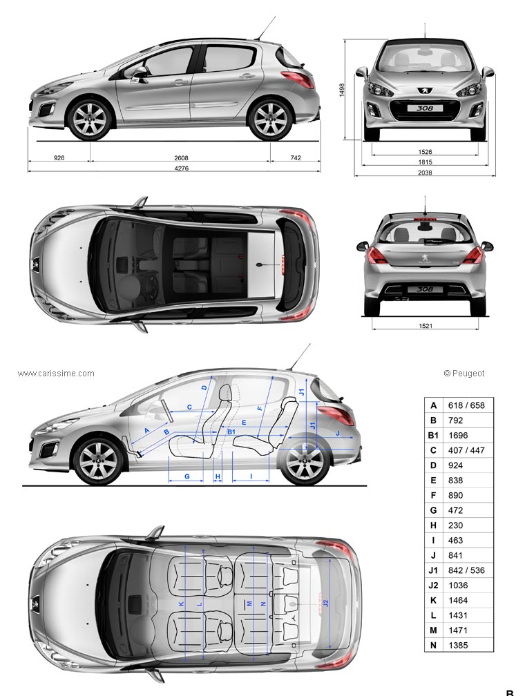 peugeot 308 1 restylage 2011 2013 fiche technique dimensions. Black Bedroom Furniture Sets. Home Design Ideas