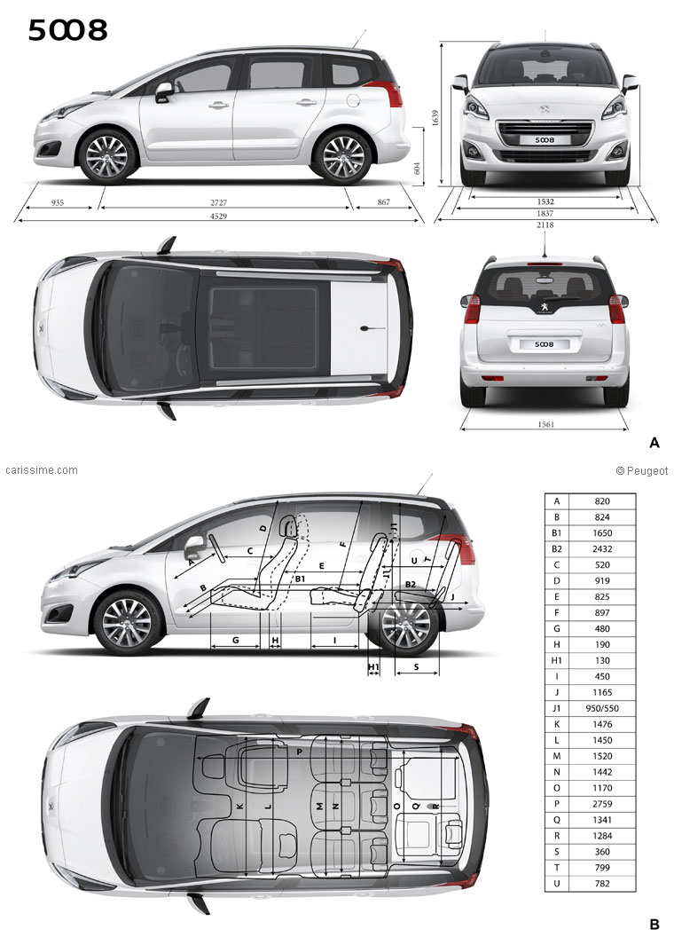 peugeot 5008 restylage 2013 fiche technique dimensions. Black Bedroom Furniture Sets. Home Design Ideas
