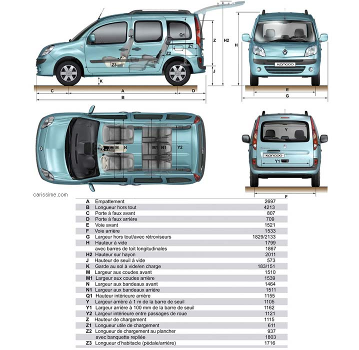 renault kangoo 2 2013 carissime l 39 info automobile. Black Bedroom Furniture Sets. Home Design Ideas