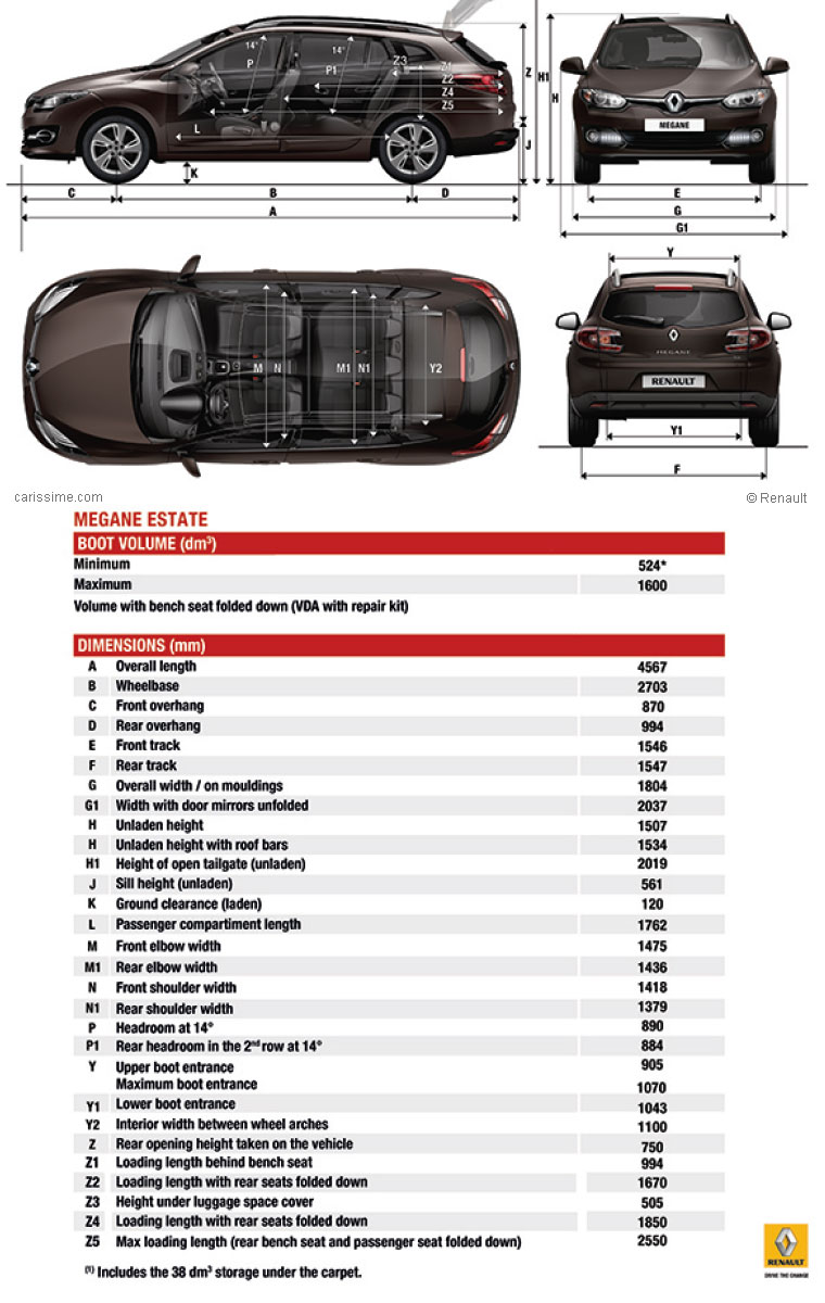 renault megane 3 break estate restylage 2014 fiche technique dimensions