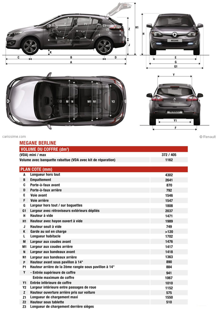 renault megane 3 restylage 2014 fiche technique dimensions. Black Bedroom Furniture Sets. Home Design Ideas
