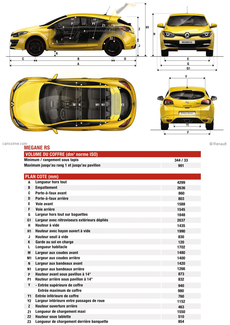 renault megane 3 rs restylage 2014 fiche technique dimensions. Black Bedroom Furniture Sets. Home Design Ideas