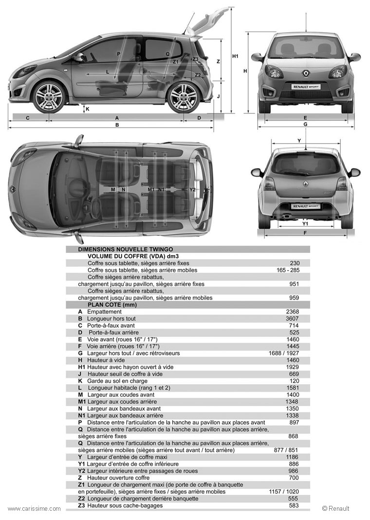 renault twingo 2 2007 2012 fiche technique dimensions. Black Bedroom Furniture Sets. Home Design Ideas
