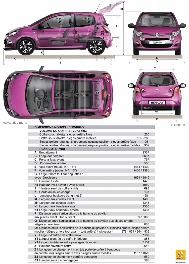 renault twingo 2 restylage 2012 2014 fiche technique dimensions. Black Bedroom Furniture Sets. Home Design Ideas