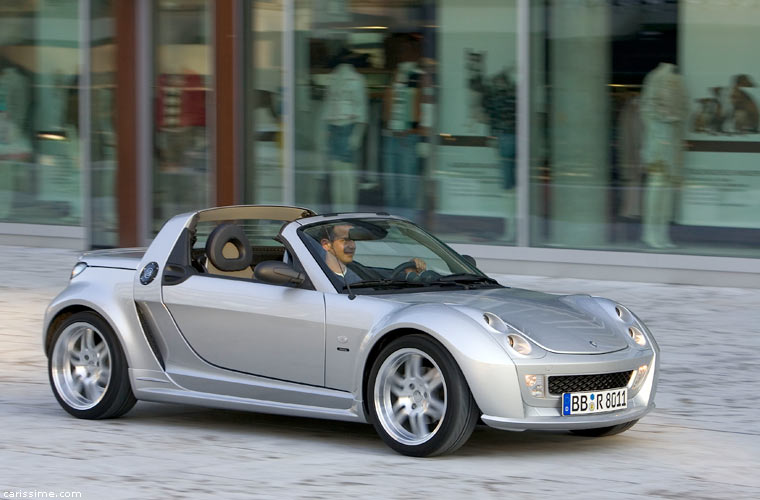 smart roadster brabus. Black Bedroom Furniture Sets. Home Design Ideas