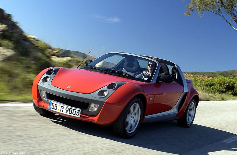 smart roadster 2003 2006 cabriolet 2 places. Black Bedroom Furniture Sets. Home Design Ideas