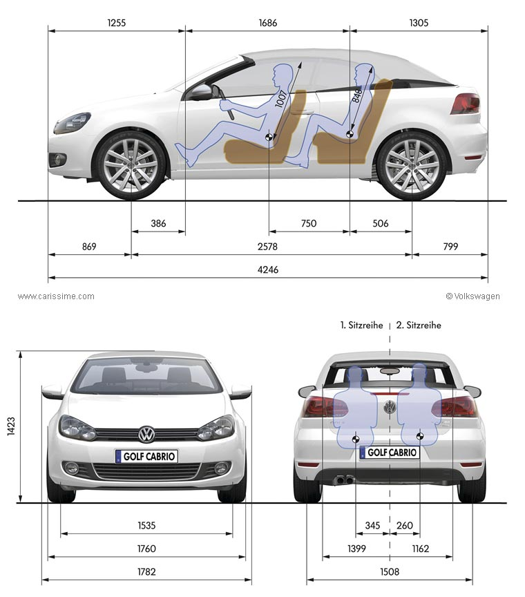 volkswagen golf 6 cabriolet fiche technique dimensions. Black Bedroom Furniture Sets. Home Design Ideas