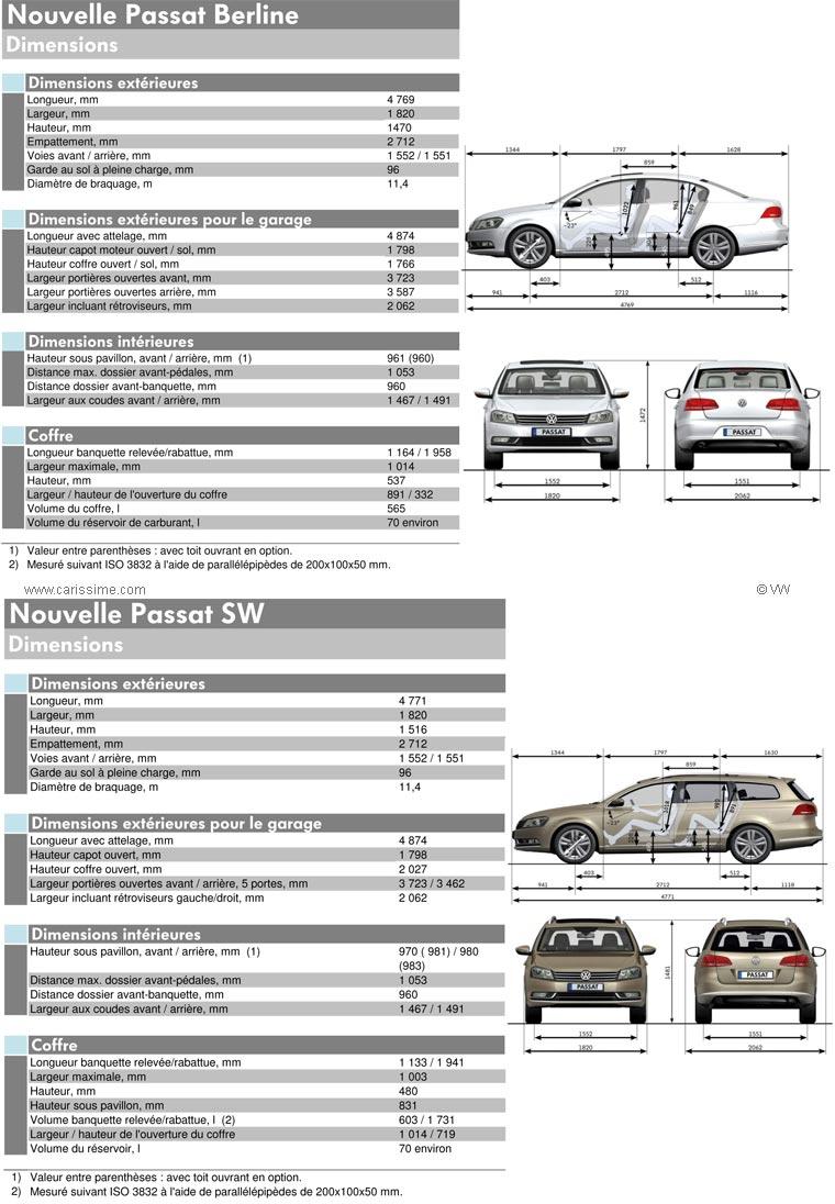 Volkswagen Passat 7 2010 2014 Fiche Technique Dimensions