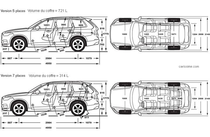 Volvo Xc90 2 2015 Fiche Technique Dimensions